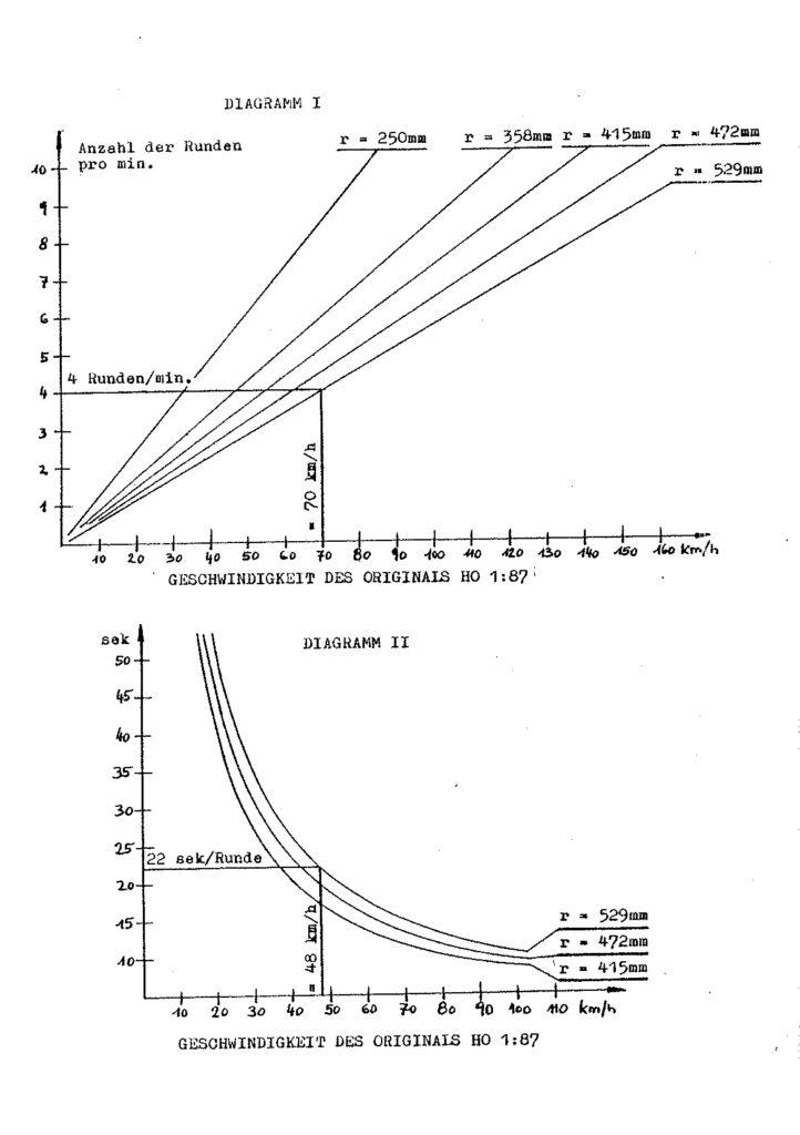 Bauanleitung Gerard Köf II 1/87 – Seite 15